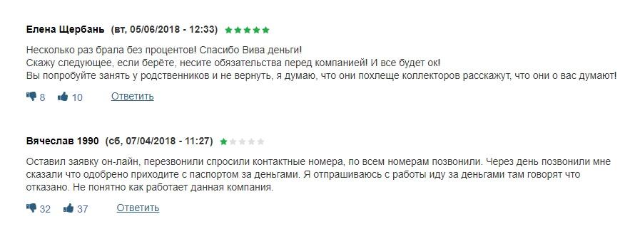 Кредит наличными без отказа 100 процентов x-fin.ru